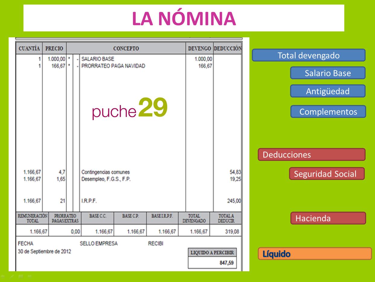 Estructura Nomina