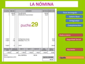 Estructura-Nomina