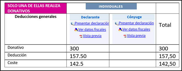 1-Deducción-donativos-puche29