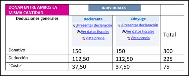 2-Deducción-donativo-puche29