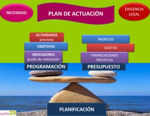 plan de actuación de una fundación sin ánimo de lucro