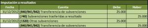 14 Regularizacion PN